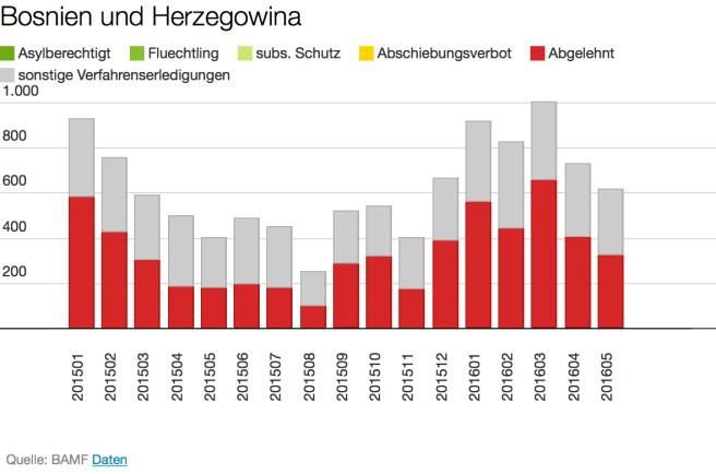 bosnien_und_herzogowina