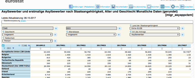eurostat_screenshot